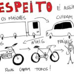 Manual do Ciclista – Cartilha do Ciclismo