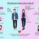 Heteronormatividade – O que é?